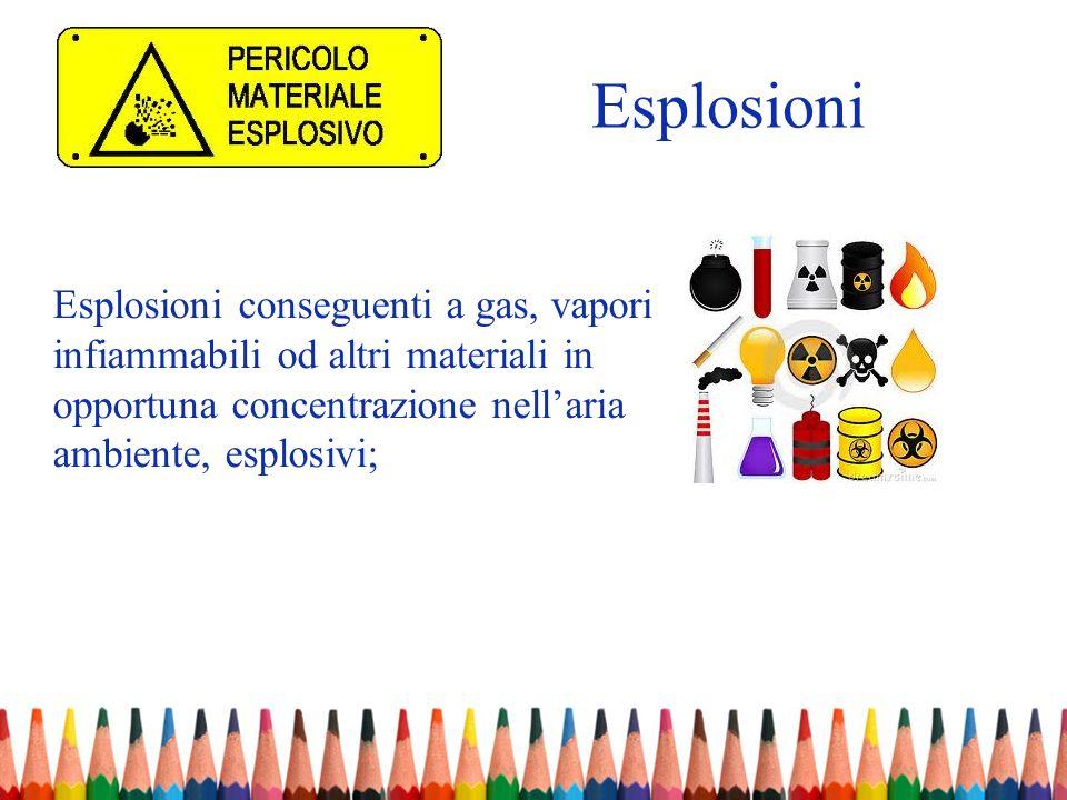 Esplosioni Esplosioni conseguenti a gas, vapori