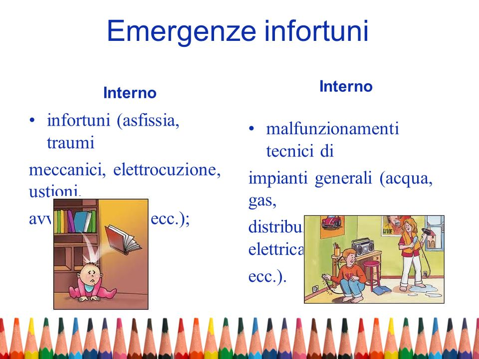 Emergenze infortuni infortuni (asfissia, traumi
