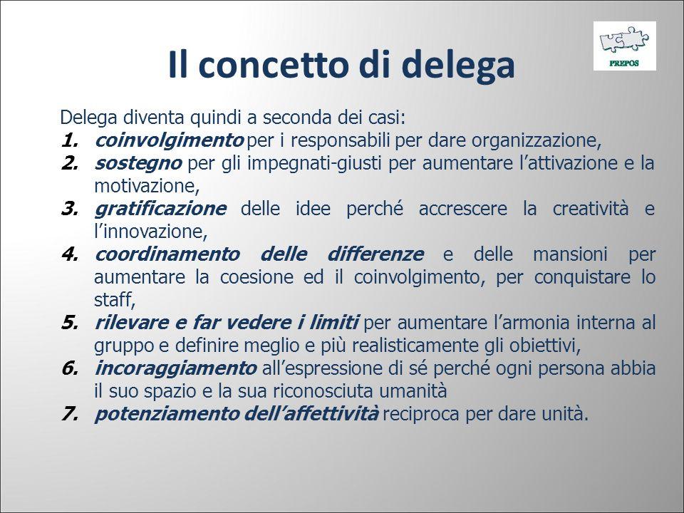 Il concetto di delega Delega diventa quindi a seconda dei casi: