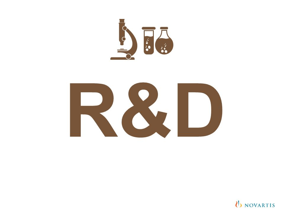 R&D 35,8 milioni di euro 39.460 pazienti 3.537 centri