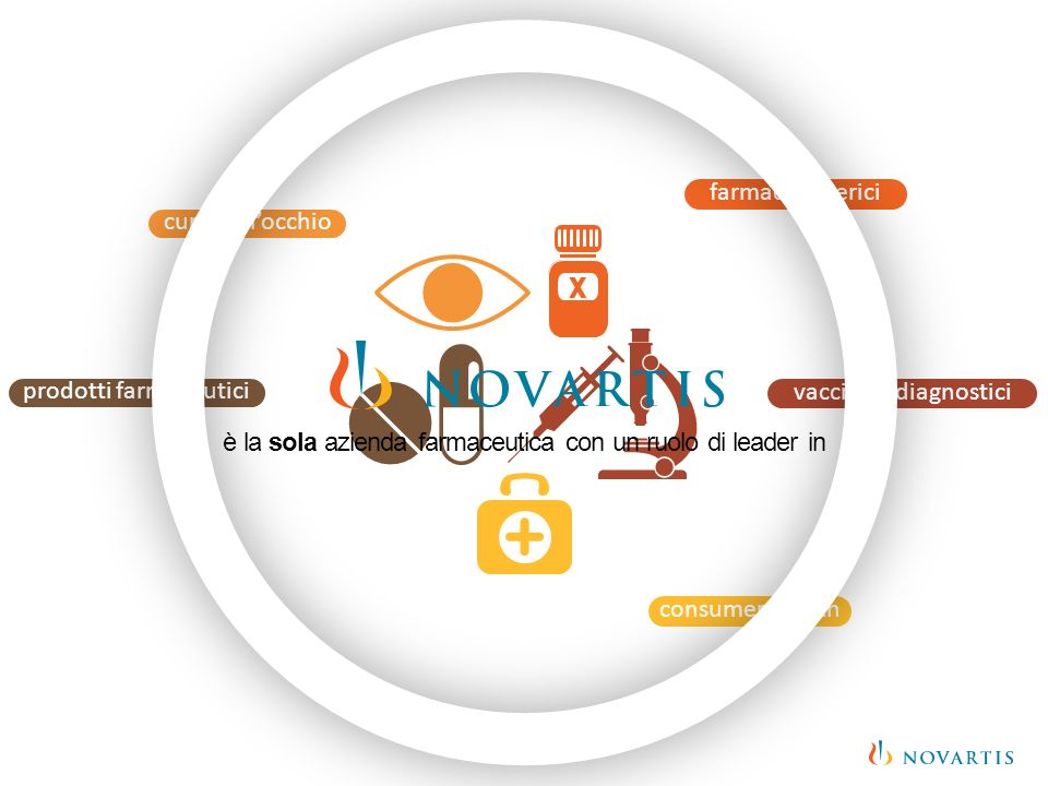x farmaci generici cura dell'occhio prodotti farmaceutici