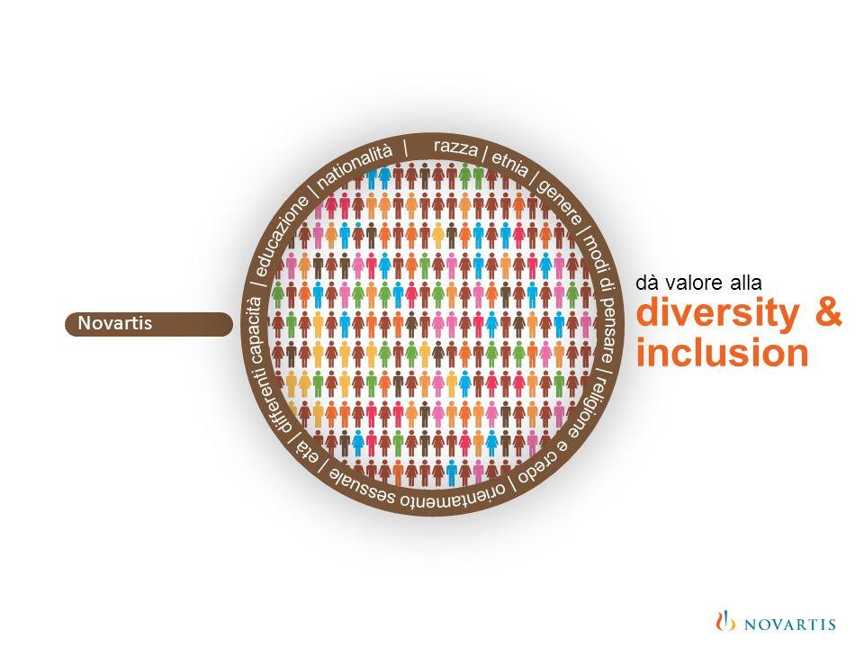 diversity & inclusion dà valore alla Novartis