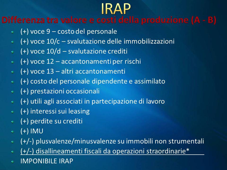 IRAP Differenza tra valore e costi della produzione (A - B)