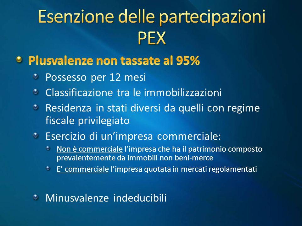 Esenzione delle partecipazioni PEX