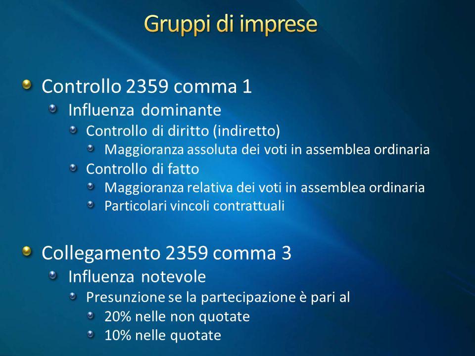 Gruppi di imprese Controllo 2359 comma 1 Collegamento 2359 comma 3