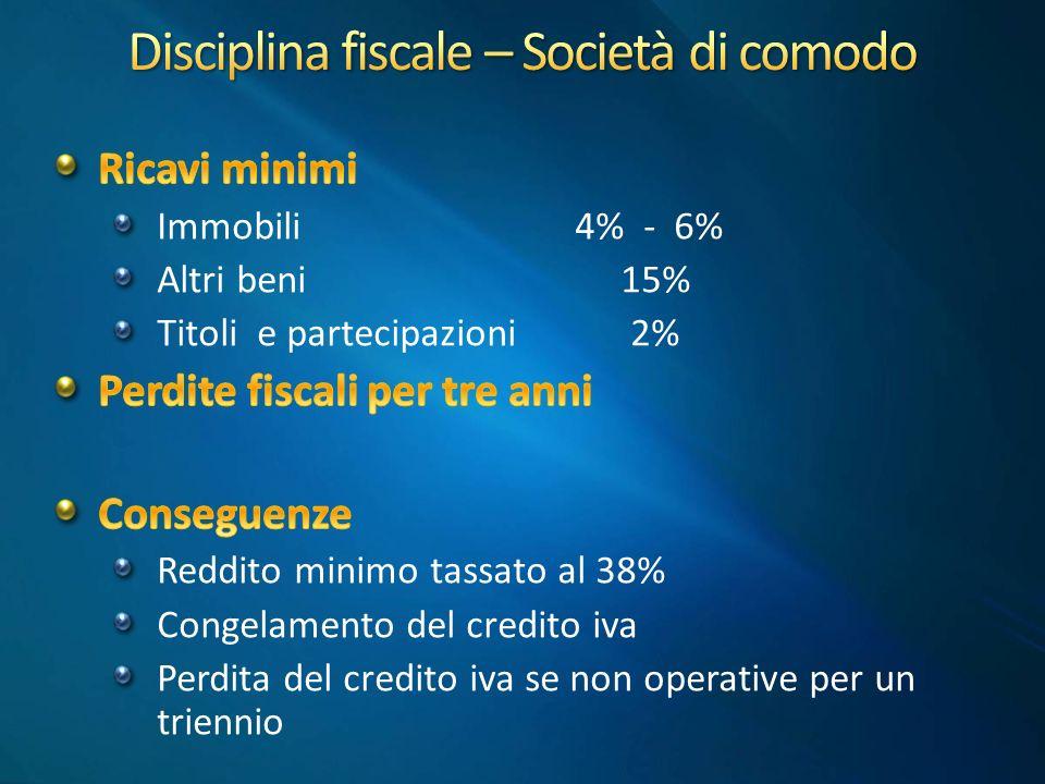 Disciplina fiscale – Società di comodo