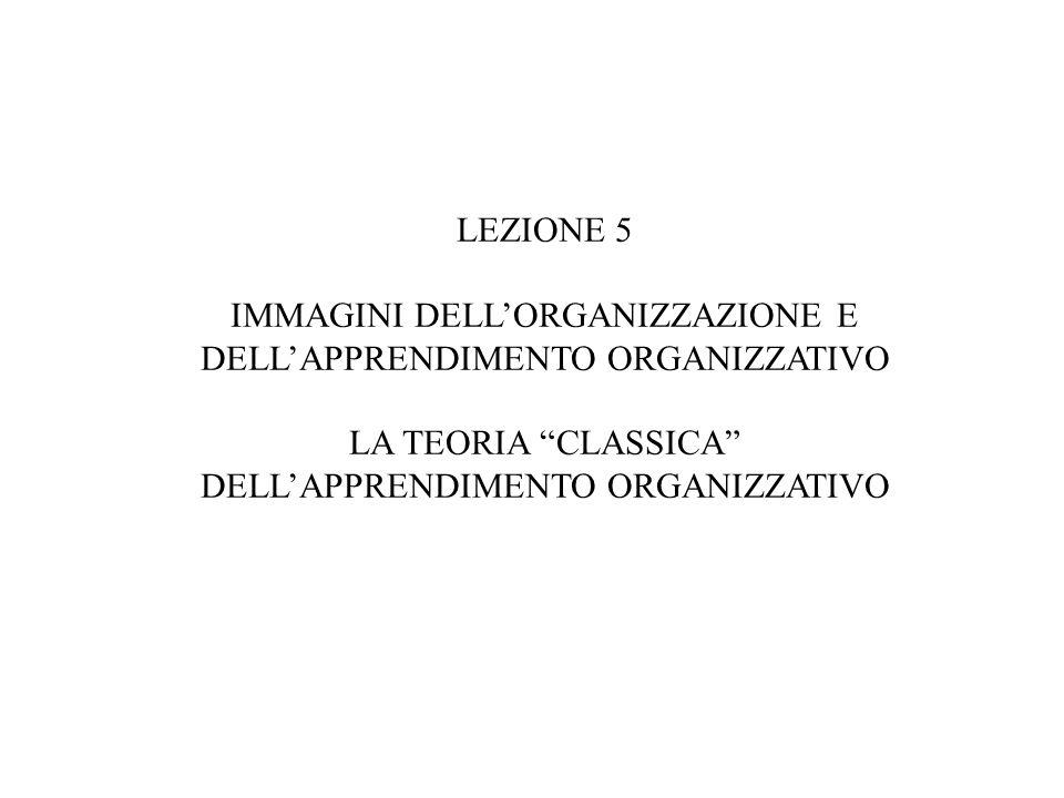 IMMAGINI DELL'ORGANIZZAZIONE E DELL'APPRENDIMENTO ORGANIZZATIVO