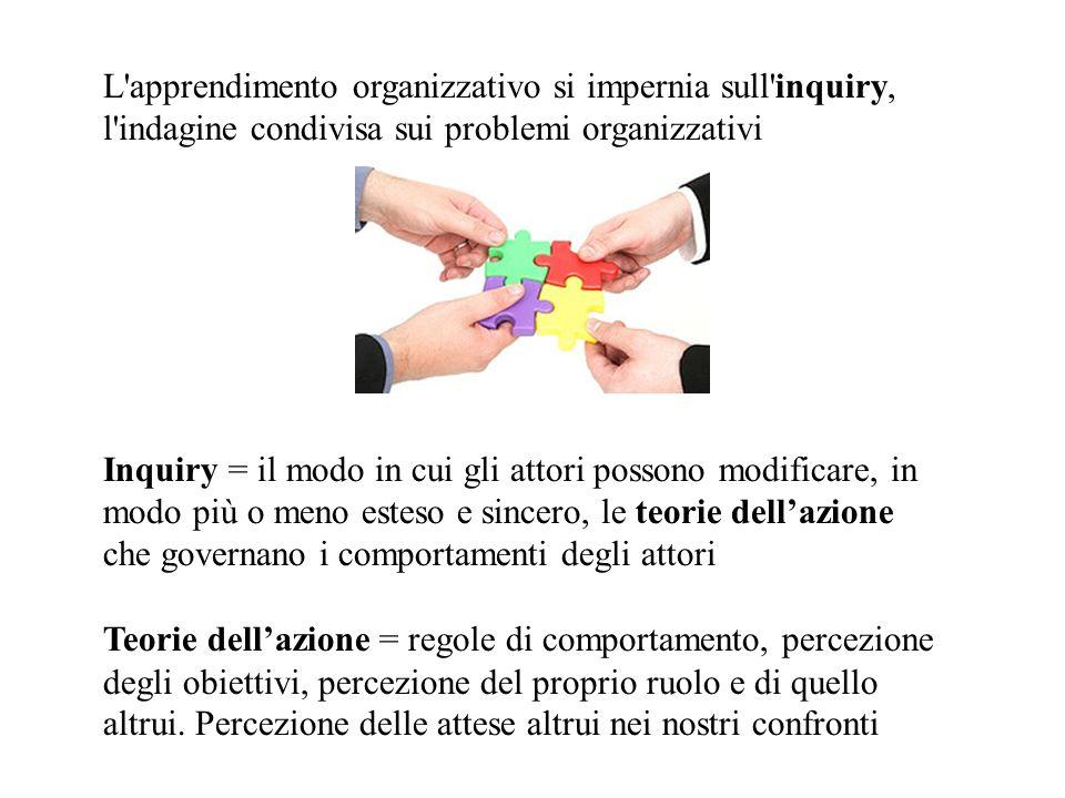 L apprendimento organizzativo si impernia sull inquiry, l indagine condivisa sui problemi organizzativi