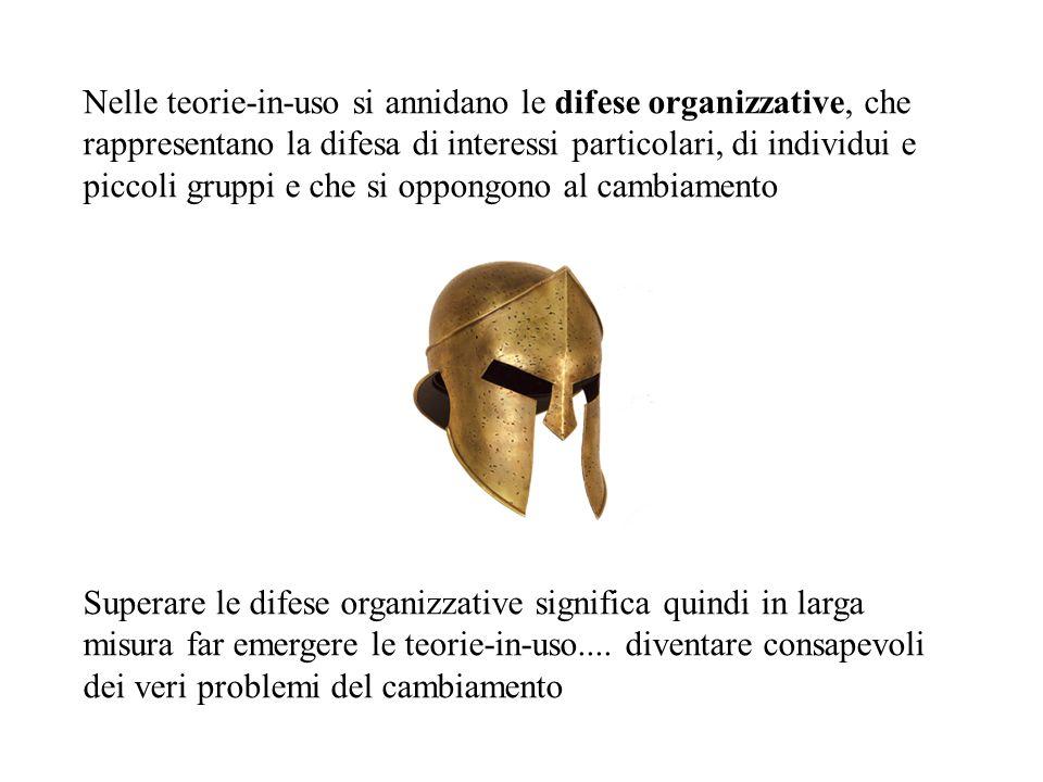 Nelle teorie-in-uso si annidano le difese organizzative, che rappresentano la difesa di interessi particolari, di individui e piccoli gruppi e che si oppongono al cambiamento