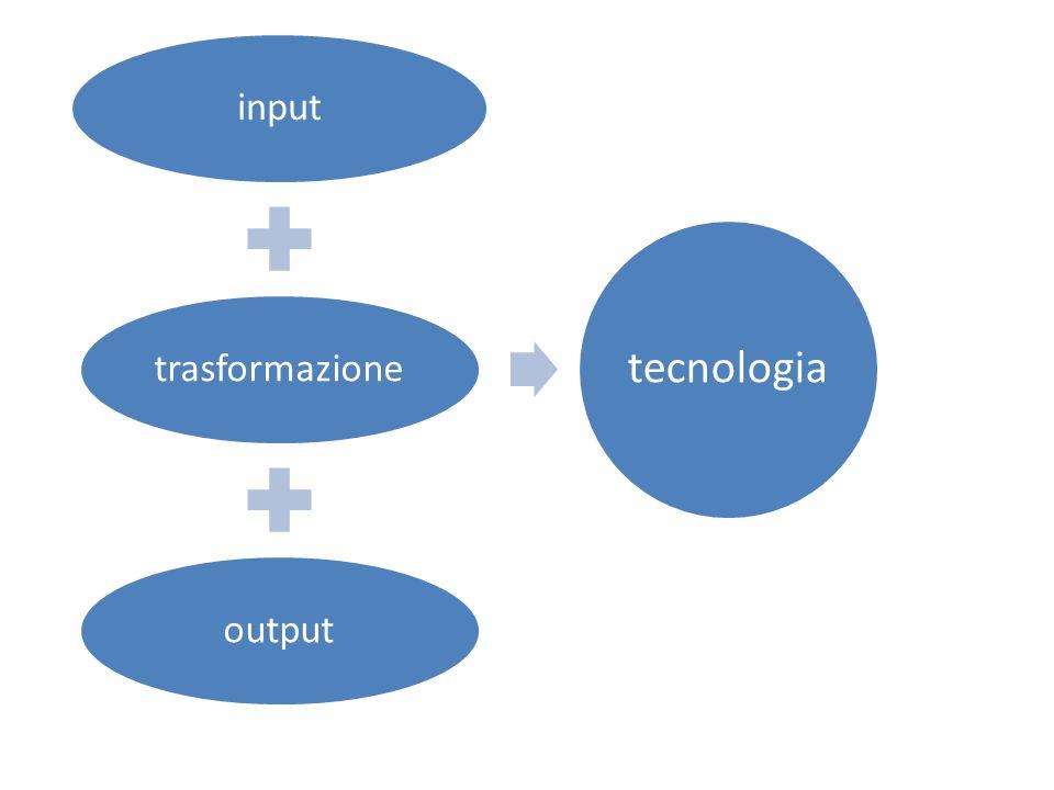 input trasformazione output tecnologia