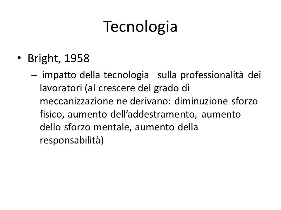 Tecnologia Bright, 1958.