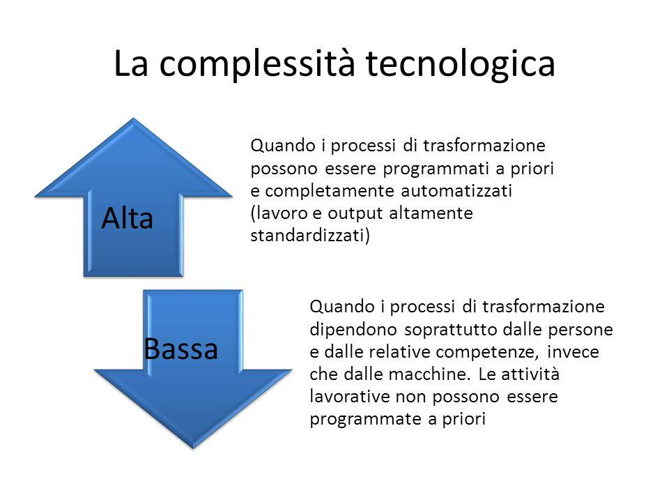 La complessità tecnologica