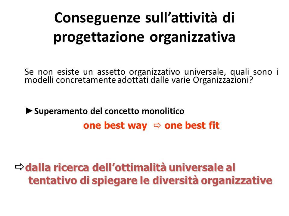 Conseguenze sull'attività di progettazione organizzativa