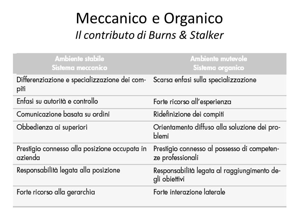 Meccanico e Organico Il contributo di Burns & Stalker