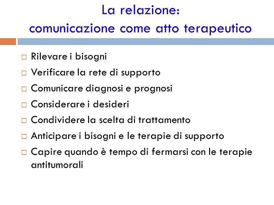 La relazione: comunicazione come atto terapeutico