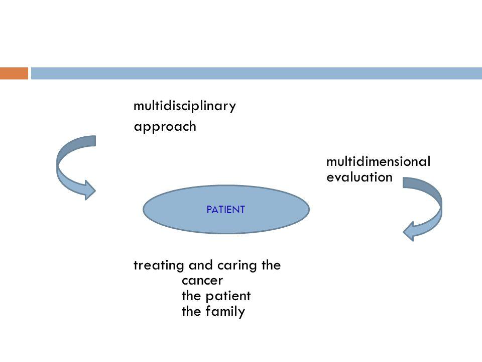 multidimensional evaluation