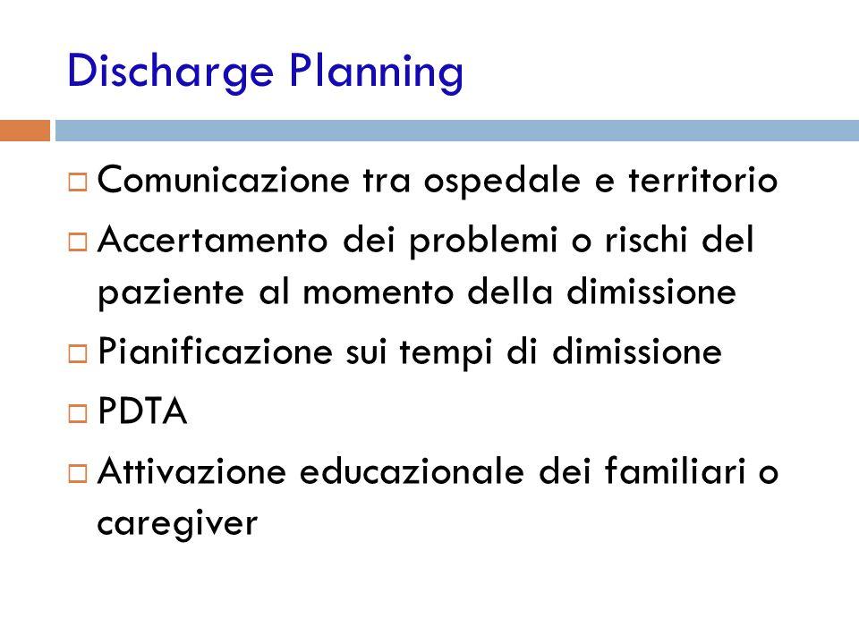 Discharge Planning Comunicazione tra ospedale e territorio