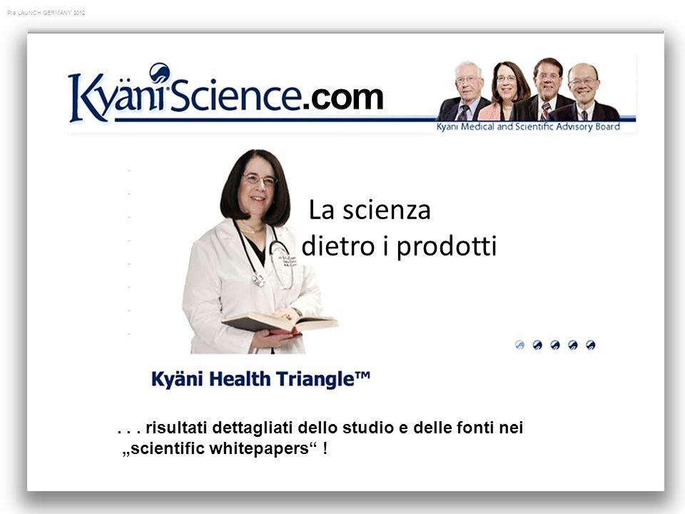 .com La scienza dietro i prodotti