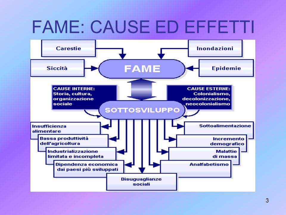 FAME: CAUSE ED EFFETTI