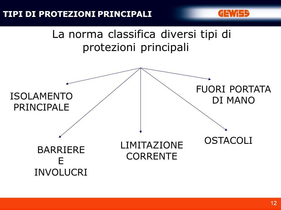 La norma classifica diversi tipi di protezioni principali
