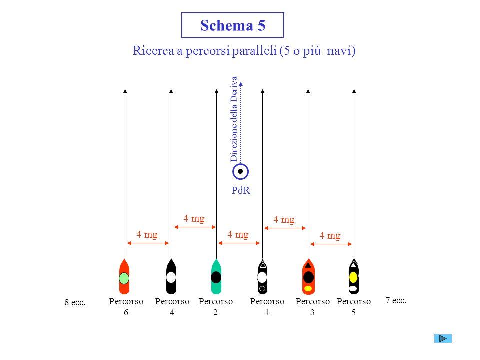 Schema 5 Ricerca a percorsi paralleli (5 o più navi) PdR 4 mg