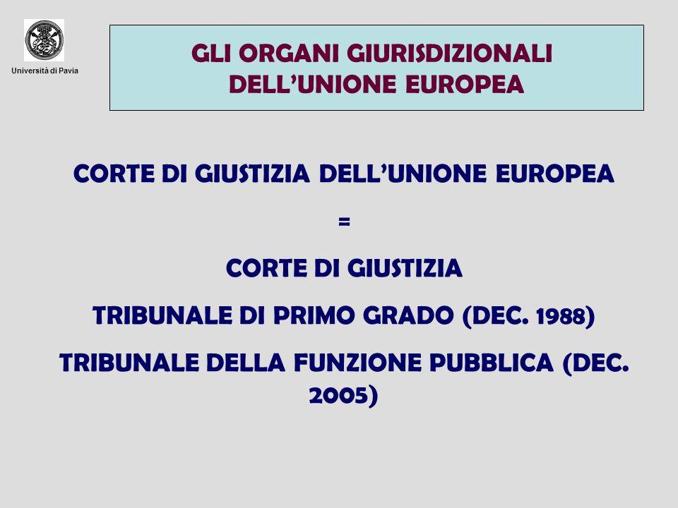 GLI ORGANI GIURISDIZIONALI DELL'UNIONE EUROPEA