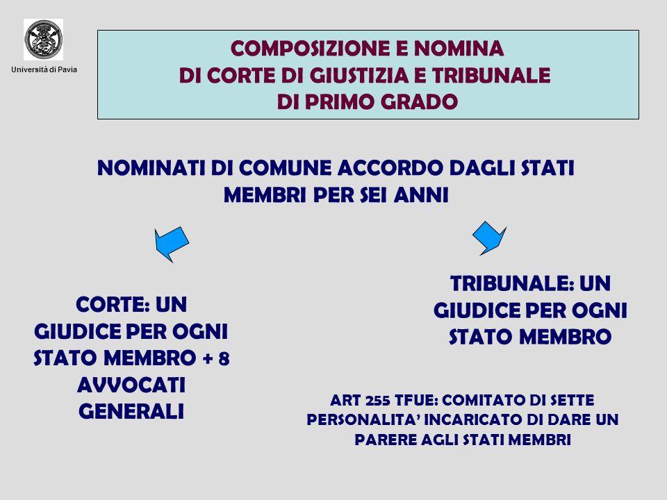 DI CORTE DI GIUSTIZIA E TRIBUNALE DI PRIMO GRADO