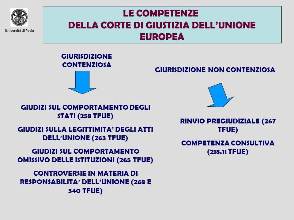 DELLA CORTE DI GIUSTIZIA DELL'UNIONE EUROPEA