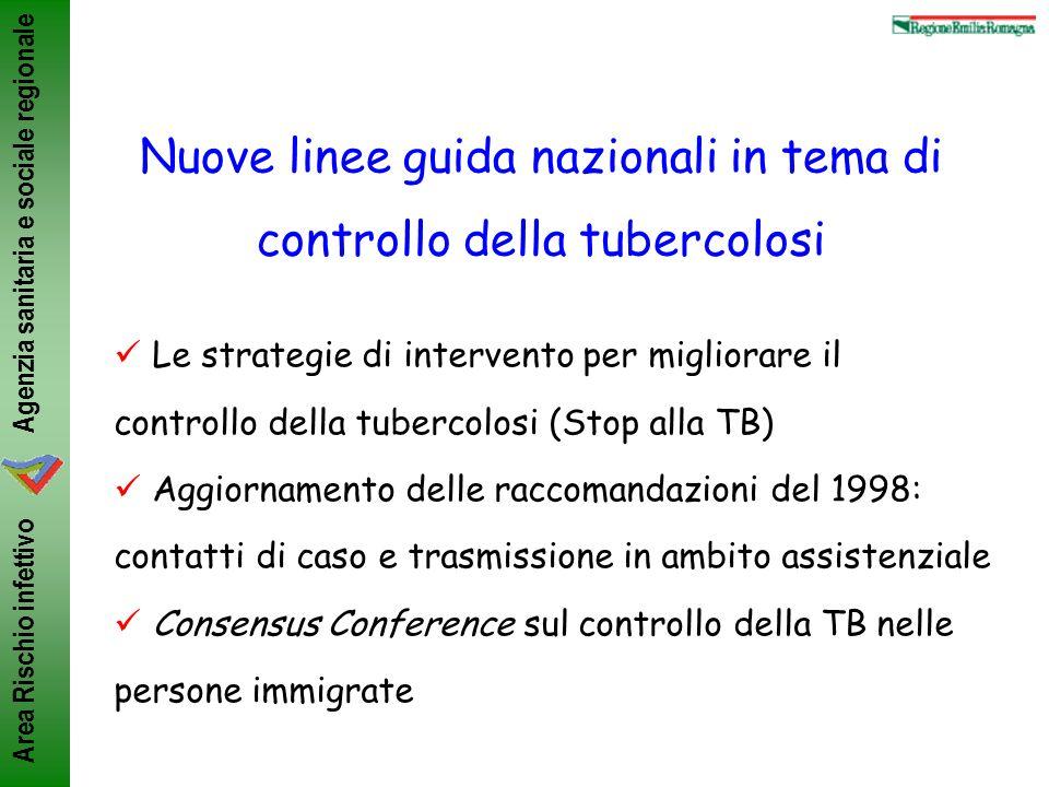 Nuove linee guida nazionali in tema di controllo della tubercolosi