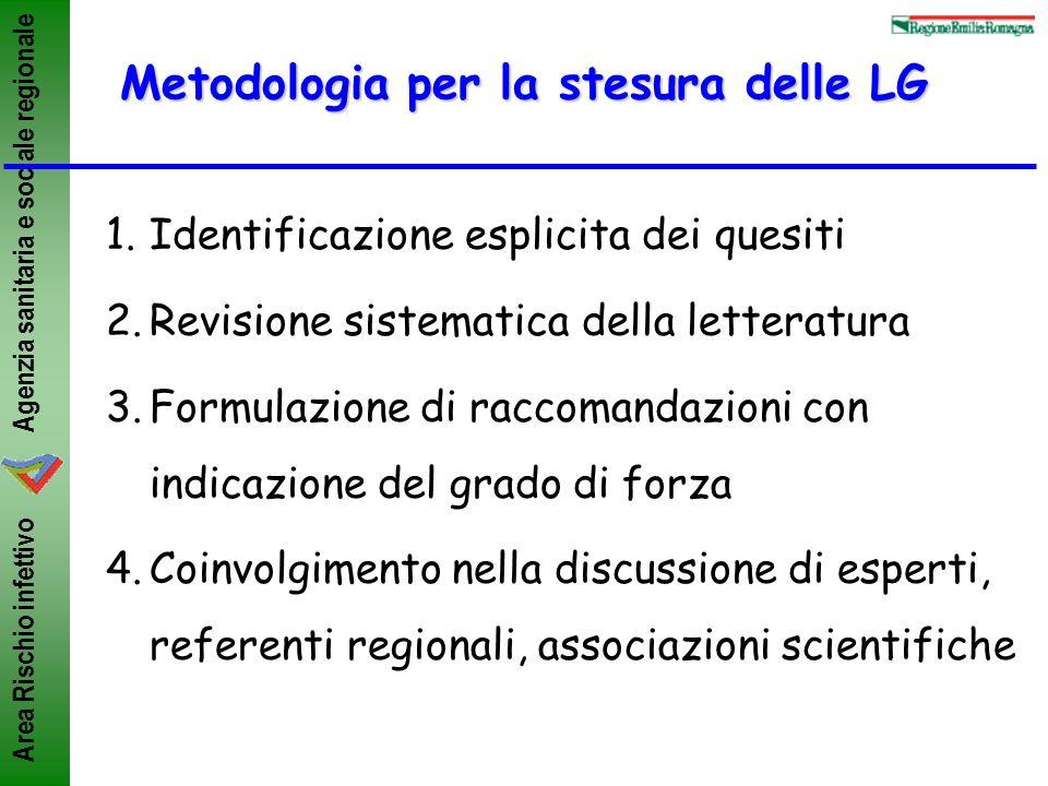 Metodologia per la stesura delle LG