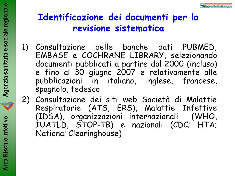 Identificazione dei documenti per la revisione sistematica