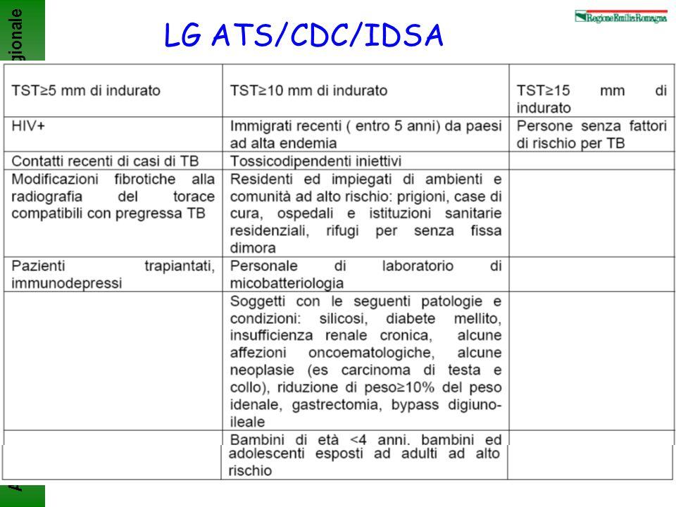 LG ATS/CDC/IDSA