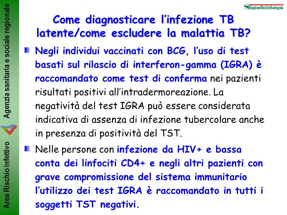 Come diagnosticare l'infezione TB latente/come escludere la malattia TB