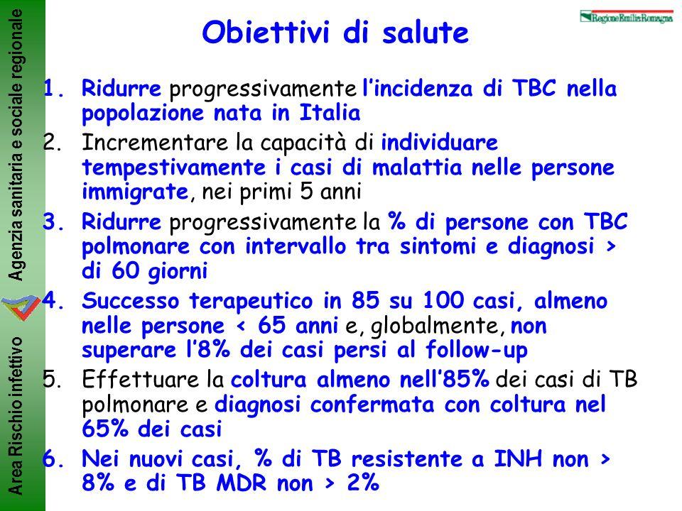 Obiettivi di salute Ridurre progressivamente l'incidenza di TBC nella popolazione nata in Italia.