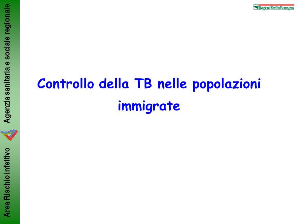 Controllo della TB nelle popolazioni immigrate