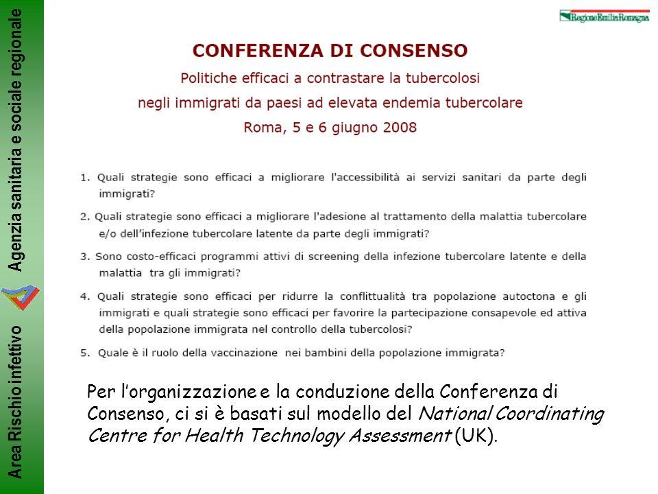 Per l'organizzazione e la conduzione della Conferenza di Consenso, ci si è basati sul modello del National Coordinating Centre for Health Technology Assessment (UK).