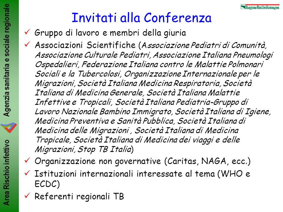 Invitati alla Conferenza