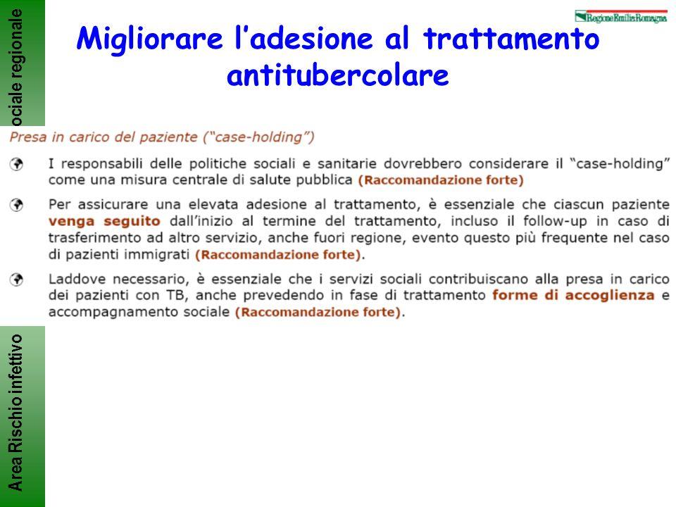 Migliorare l'adesione al trattamento antitubercolare