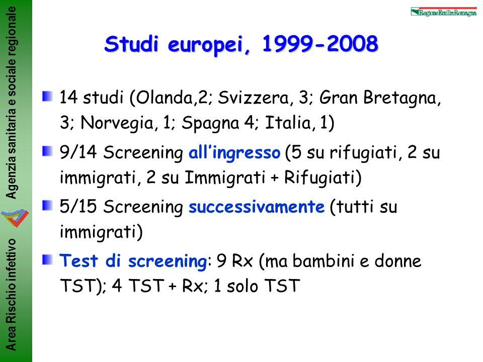 Studi europei, 1999-2008 14 studi (Olanda,2; Svizzera, 3; Gran Bretagna, 3; Norvegia, 1; Spagna 4; Italia, 1)
