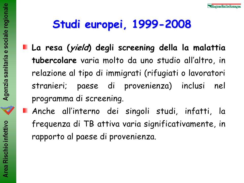 Studi europei, 1999-2008