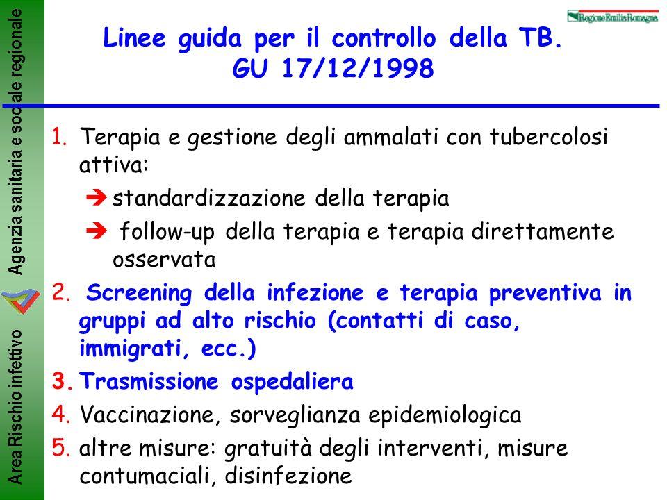 Linee guida per il controllo della TB. GU 17/12/1998