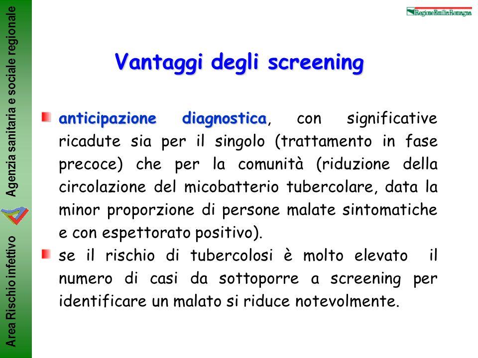 Vantaggi degli screening