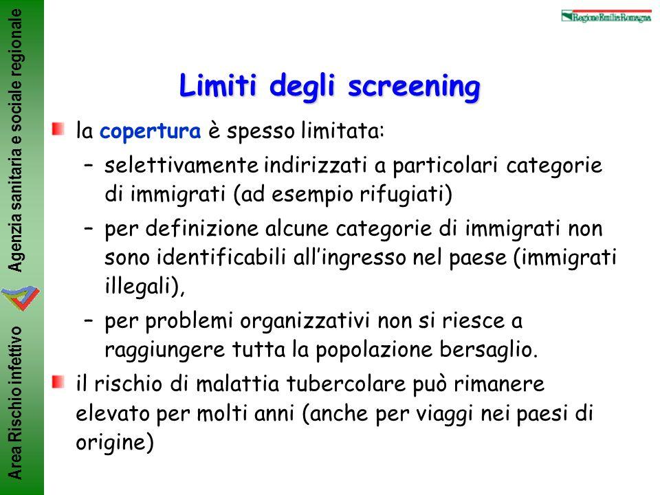 Limiti degli screening