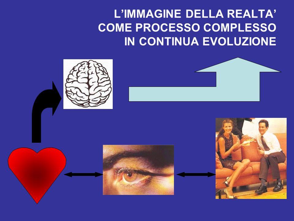 L'IMMAGINE DELLA REALTA' COME PROCESSO COMPLESSO IN CONTINUA EVOLUZIONE