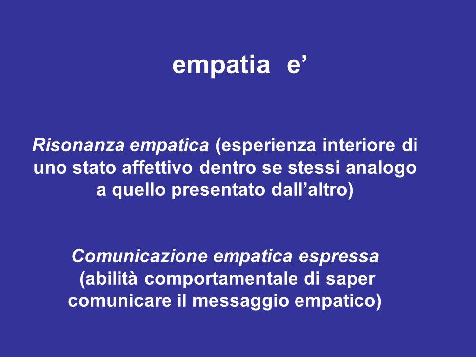 Comunicazione empatica espressa (abilità comportamentale di saper