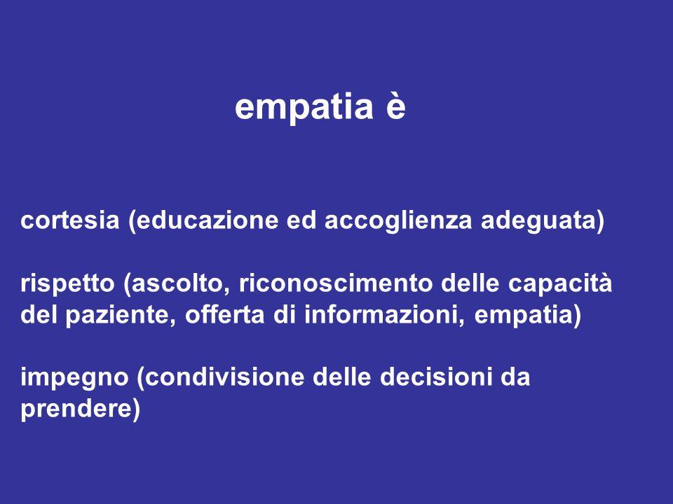 empatia è cortesia (educazione ed accoglienza adeguata)