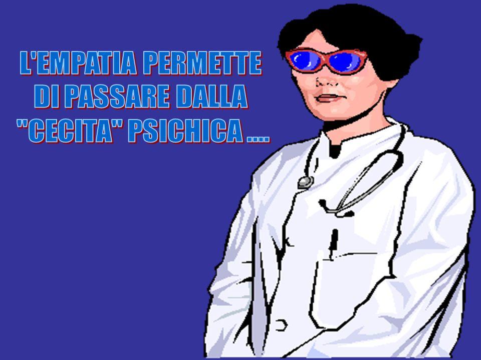 L EMPATIA PERMETTE DI PASSARE DALLA CECITA PSICHICA ....
