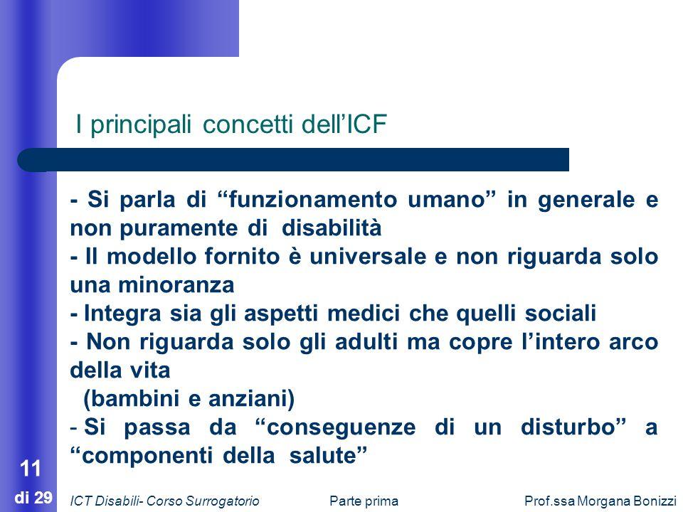 I principali concetti dell'ICF