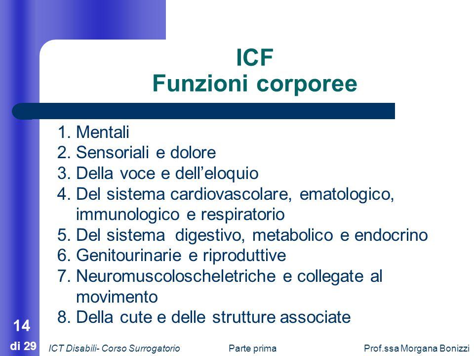 ICF Funzioni corporee 1. Mentali 2. Sensoriali e dolore