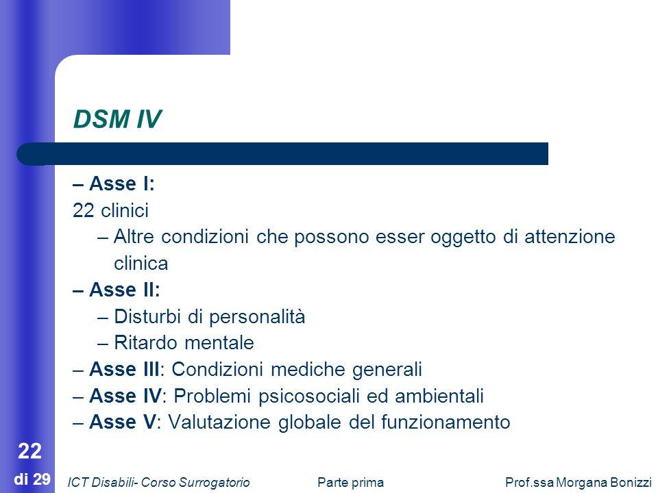 DSM IV – Asse I: 22 clinici. – Altre condizioni che possono esser oggetto di attenzione. clinica.